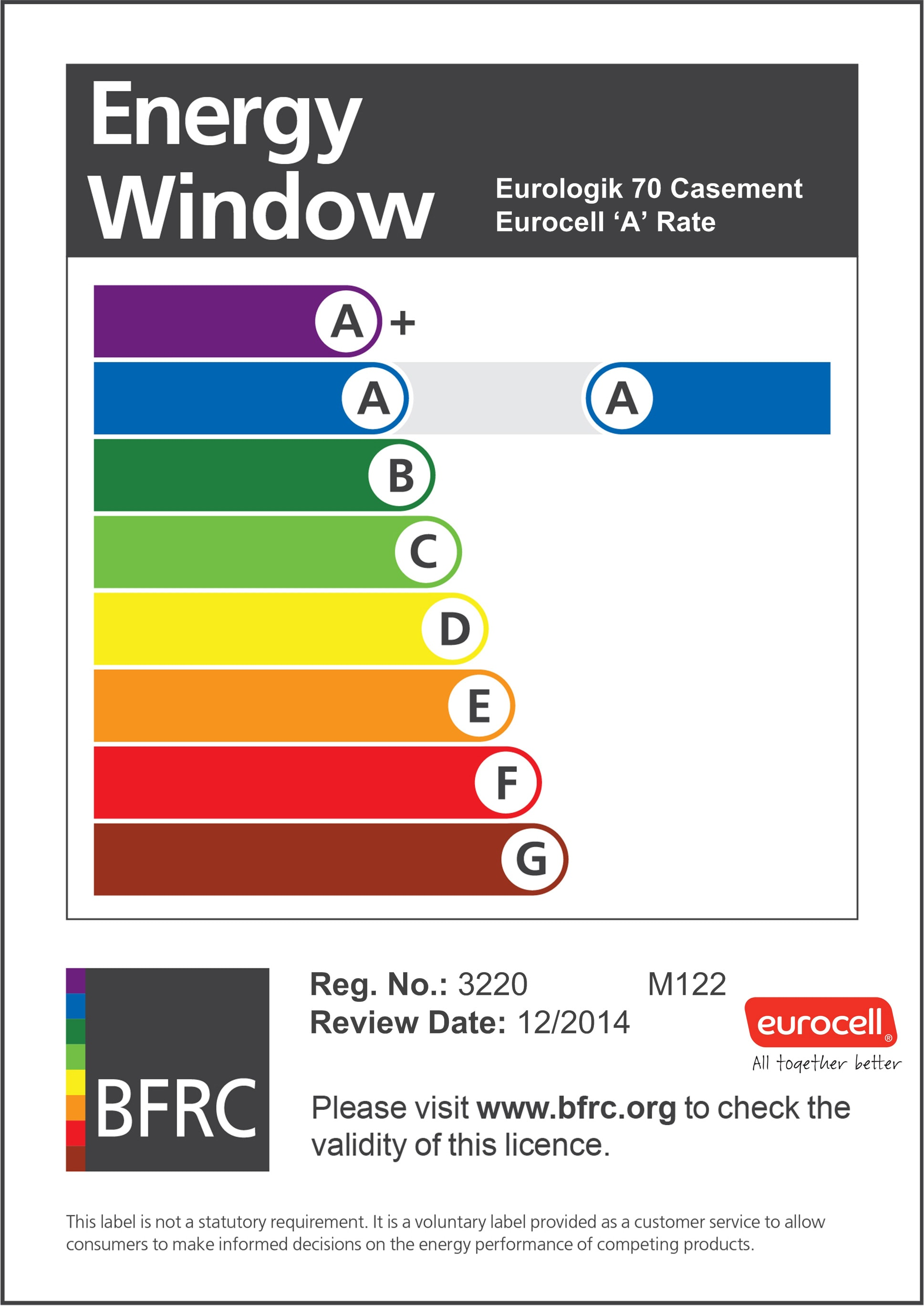 Energy efficient windows available from elglaze ltd for Energy saving windows cost
